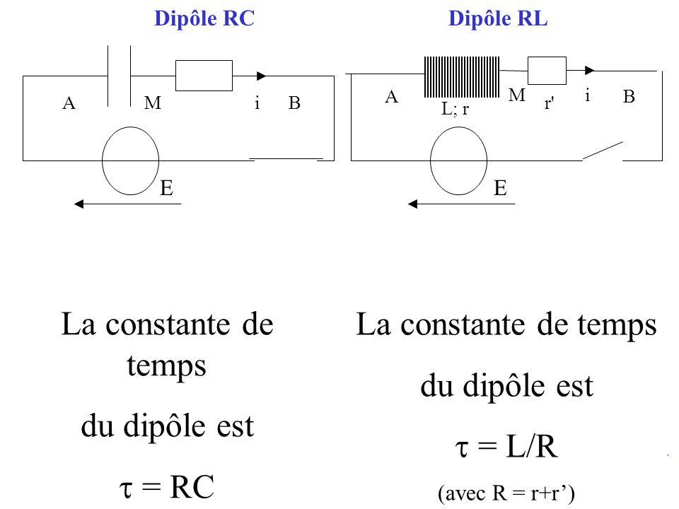 La constante de temps du dipôle est t = RC La constante de temps