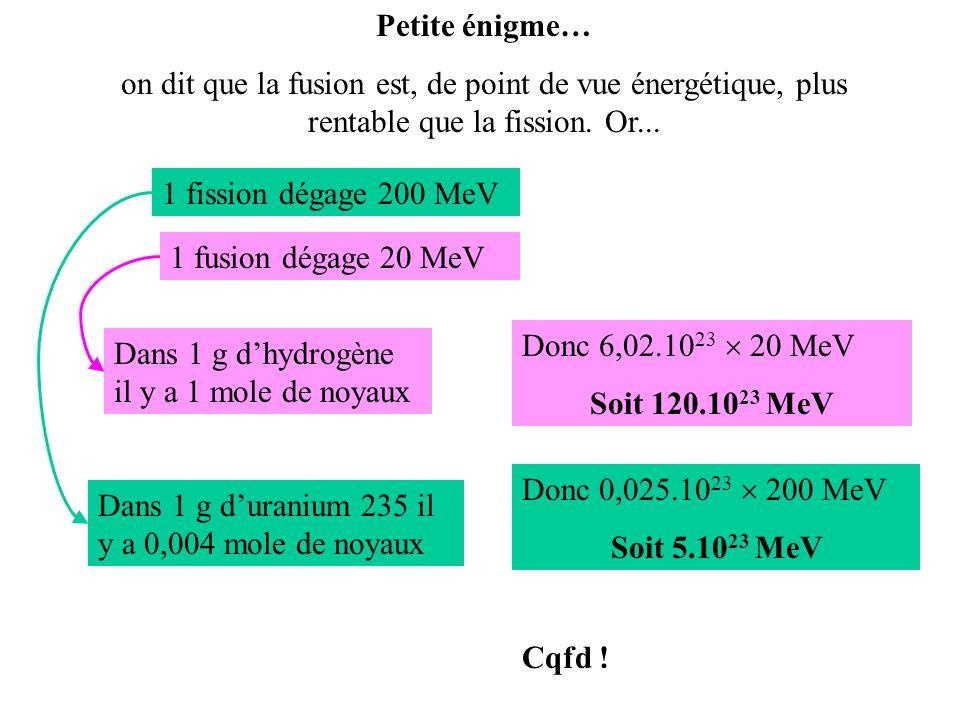 Petite énigme… on dit que la fusion est, de point de vue énergétique, plus rentable que la fission. Or...