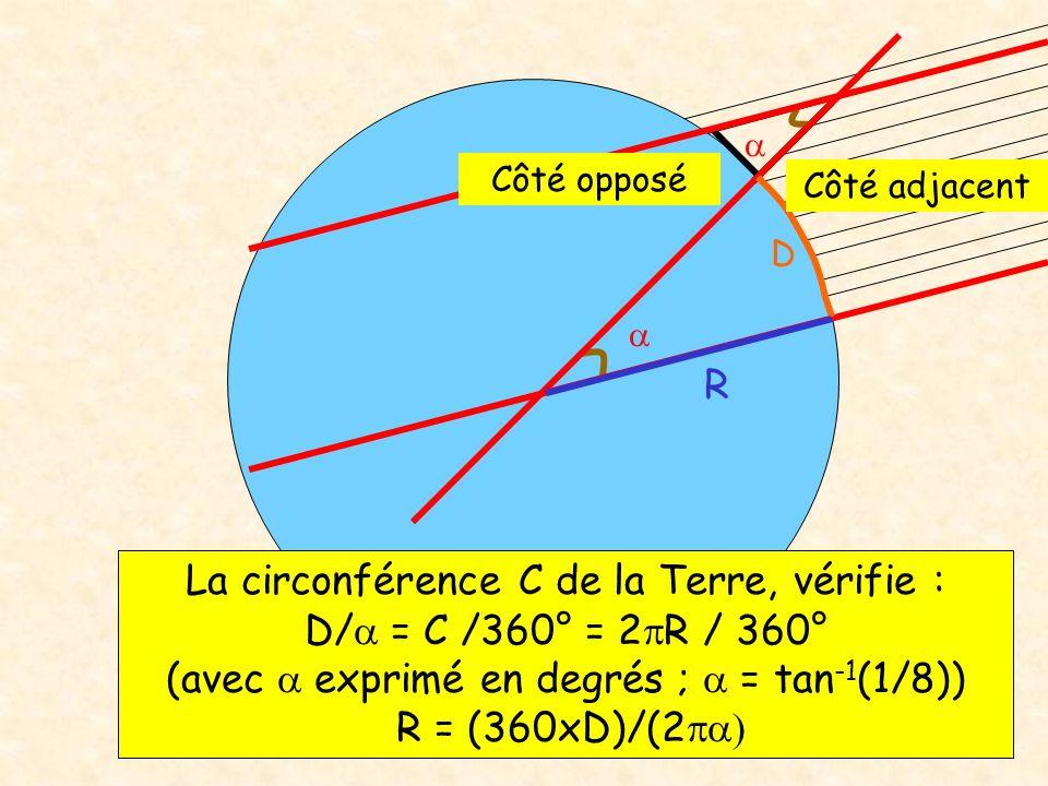 Les 2 angles représentés sont égaux (alternes-internes)