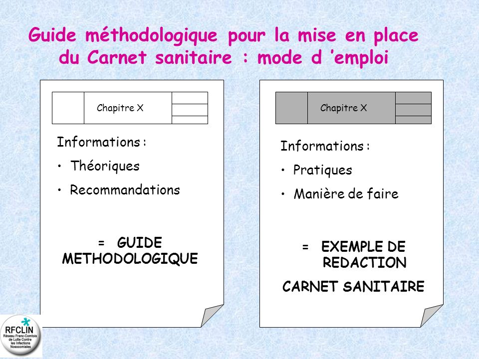 = GUIDE METHODOLOGIQUE