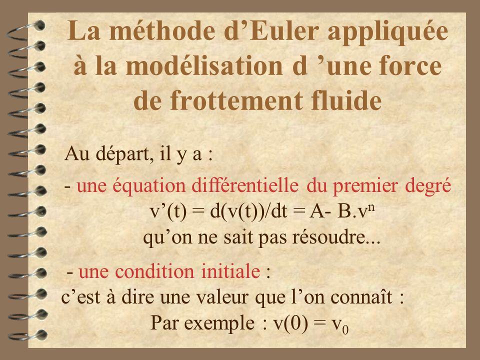 La méthode d'Euler appliquée à la modélisation d 'une force de frottement fluide