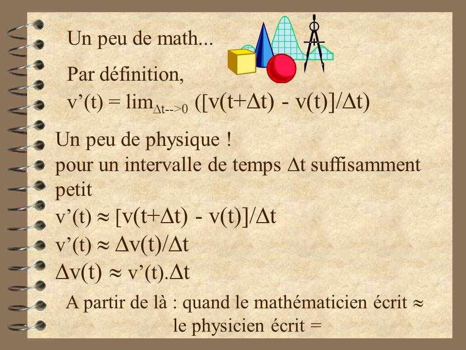 A partir de là : quand le mathématicien écrit 