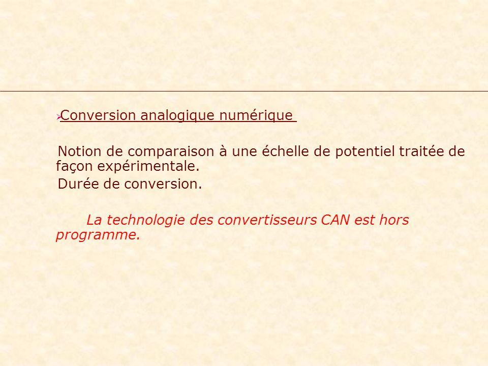Conversion analogique numérique