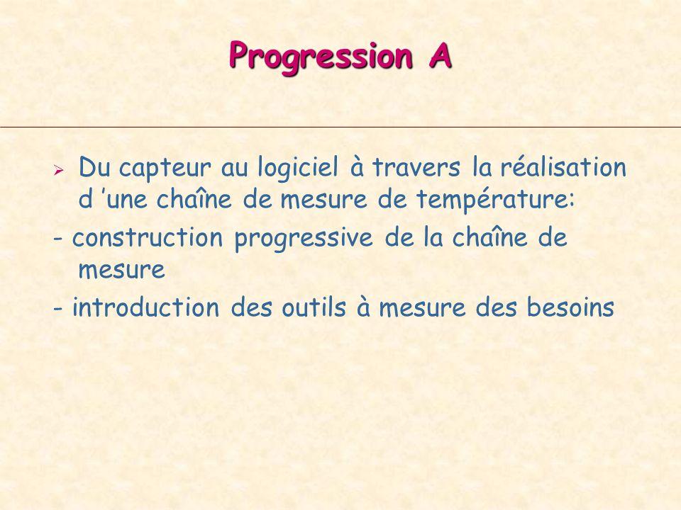 Progression A Du capteur au logiciel à travers la réalisation d 'une chaîne de mesure de température: