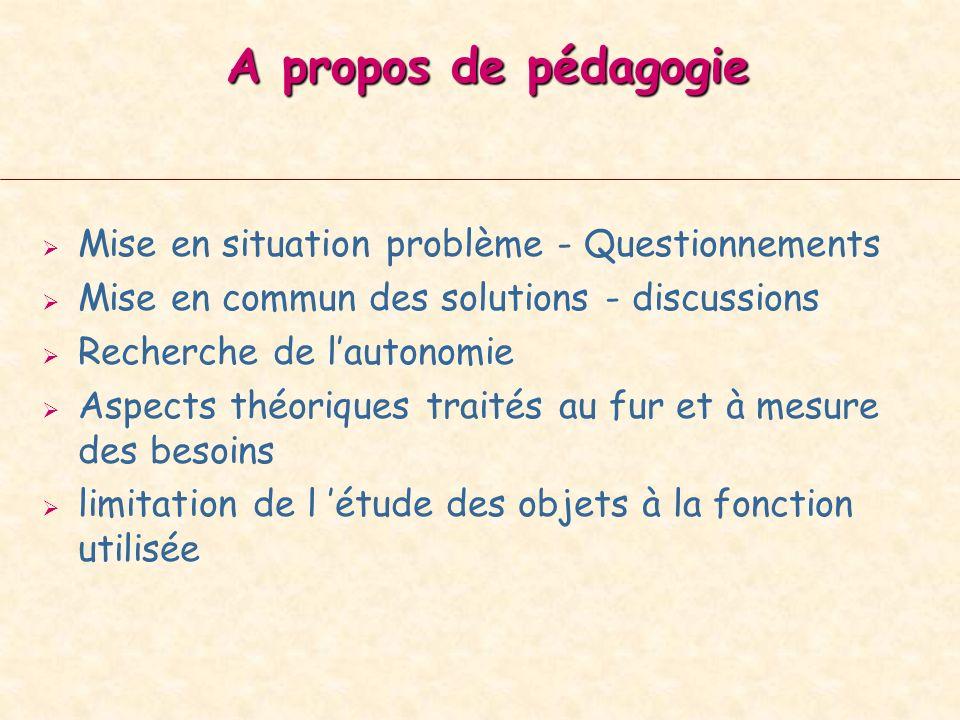A propos de pédagogie Mise en situation problème - Questionnements