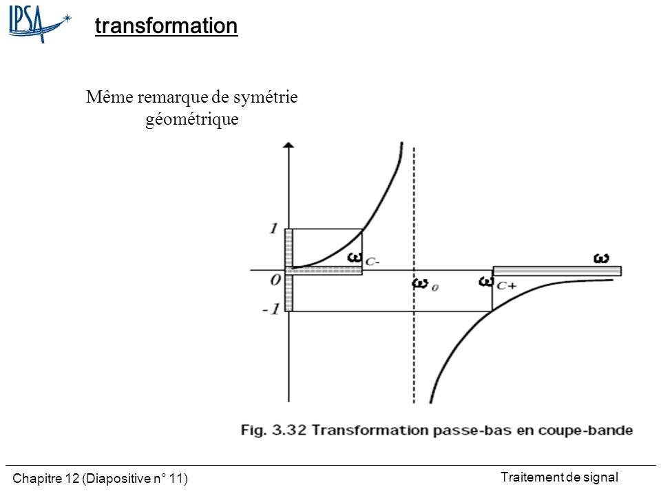 Même remarque de symétrie géométrique
