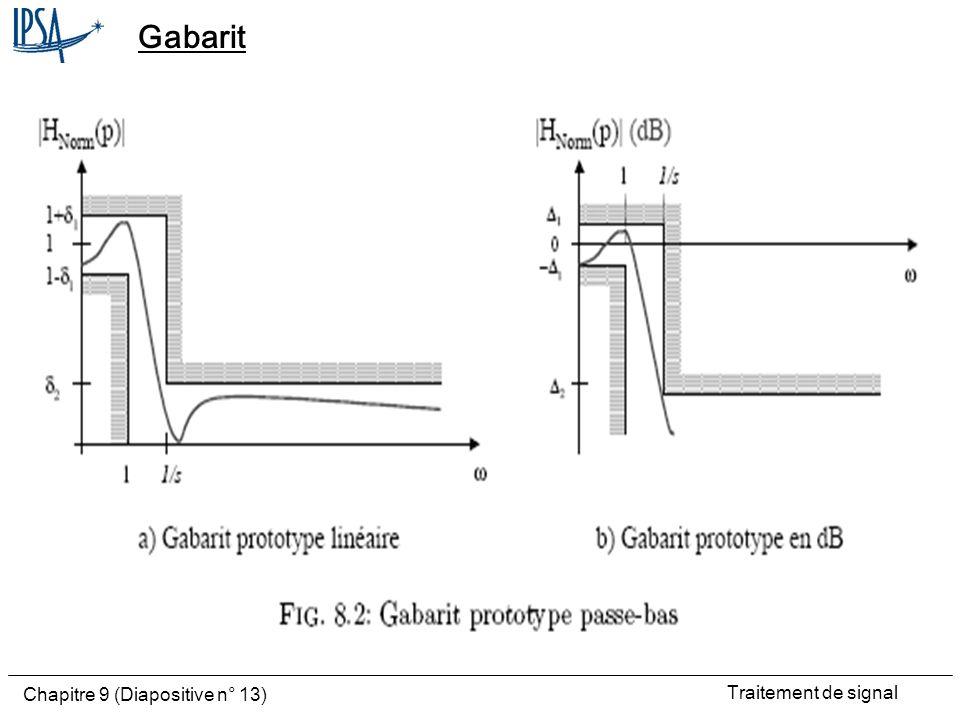 Gabarit
