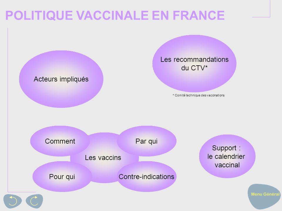 POLITIQUE VACCINALE EN FRANCE