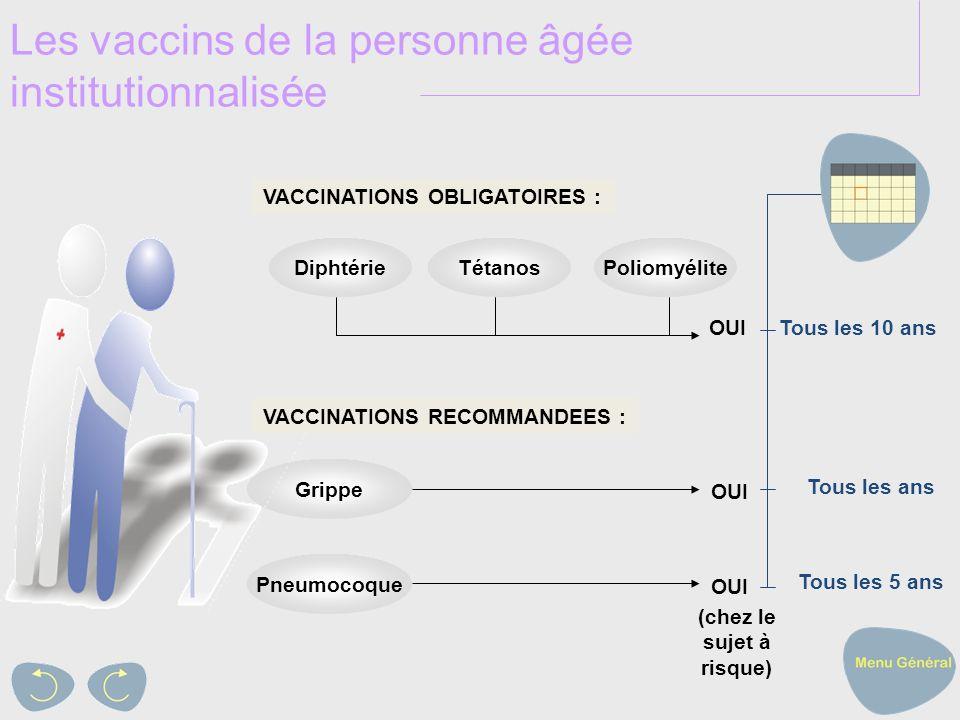 Les vaccins de la personne âgée institutionnalisée