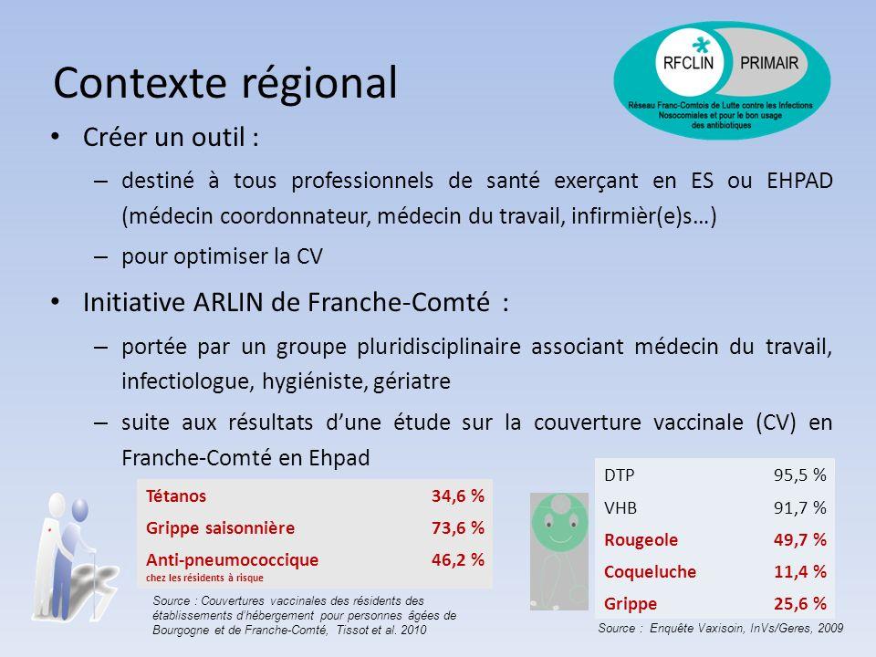 Contexte régional Créer un outil : Initiative ARLIN de Franche-Comté :
