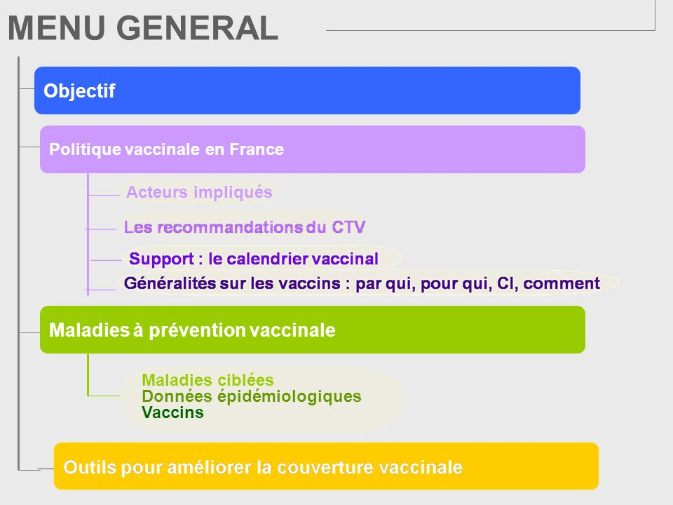 MENU GENERAL Objectif Maladies à prévention vaccinale