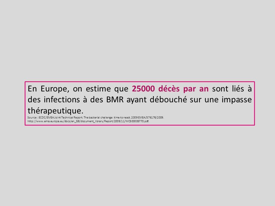 En Europe, on estime que 25000 décès par an sont liés à des infections à des BMR ayant débouché sur une impasse thérapeutique.
