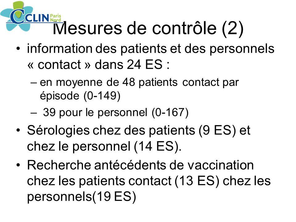 Mesures de contrôle (2) information des patients et des personnels « contact » dans 24 ES : en moyenne de 48 patients contact par épisode (0-149)