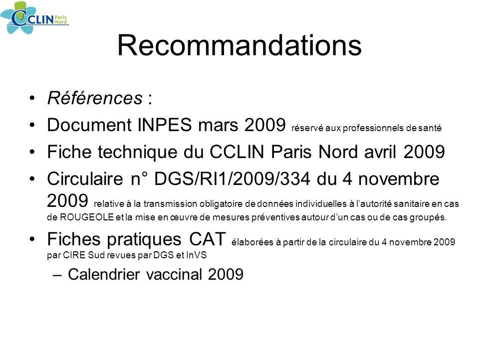 Recommandations Références :