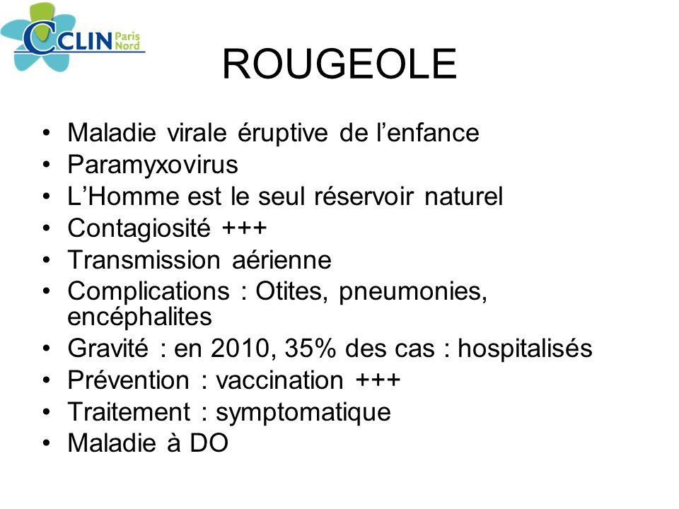 ROUGEOLE Maladie virale éruptive de l'enfance Paramyxovirus