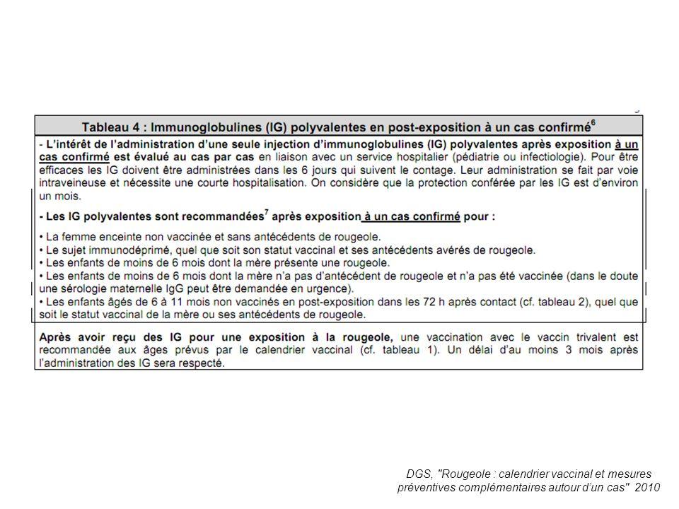 DGS, Rougeole : calendrier vaccinal et mesures préventives complémentaires autour d'un cas 2010