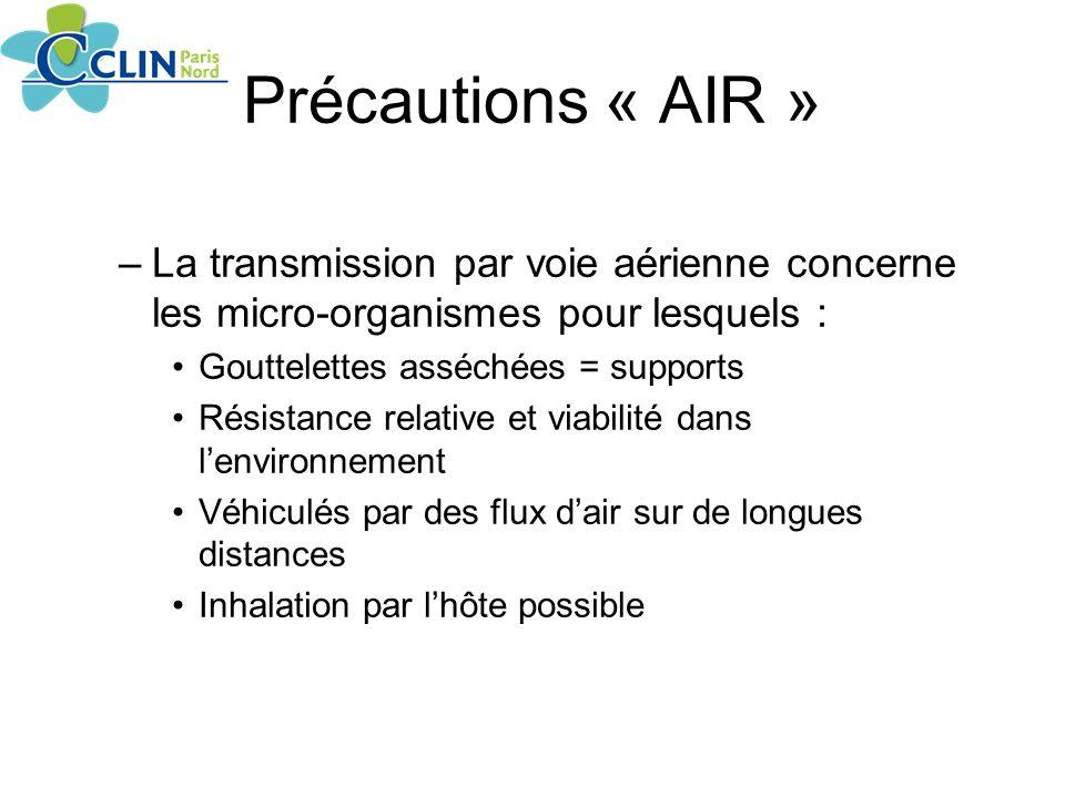 Précautions « AIR » La transmission par voie aérienne concerne les micro-organismes pour lesquels :