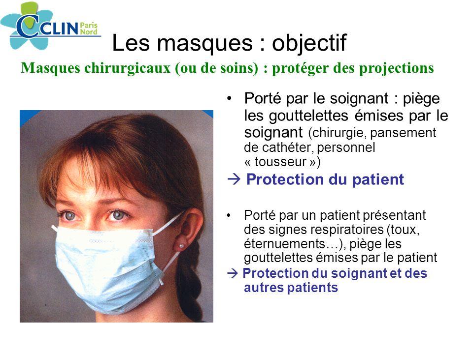 Les masques : objectif Masques chirurgicaux (ou de soins) : protéger des projections.