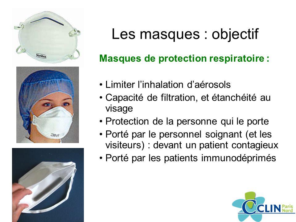 Les masques : objectif Masques de protection respiratoire :