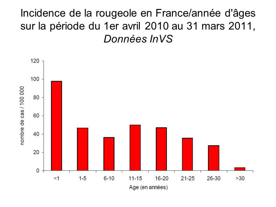 Incidence de la rougeole en France/année d âges sur la période du 1er avril 2010 au 31 mars 2011, Données InVS