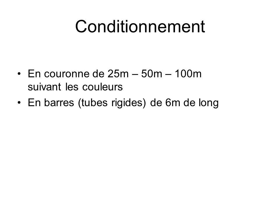 Conditionnement En couronne de 25m – 50m – 100m suivant les couleurs