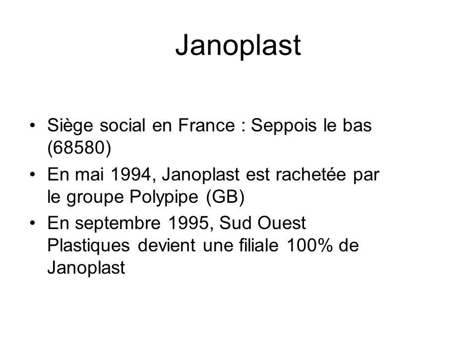 Janoplast Siège social en France : Seppois le bas (68580)