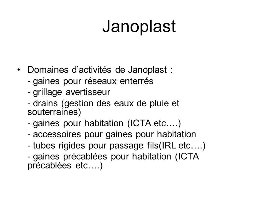 Janoplast Domaines d'activités de Janoplast :