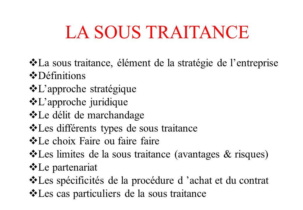 LA SOUS TRAITANCE La sous traitance, élément de la stratégie de l'entreprise. Définitions. L'approche stratégique.