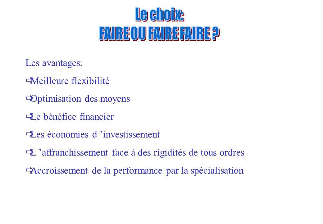 Meilleure flexibilité Optimisation des moyens Le bénéfice financier