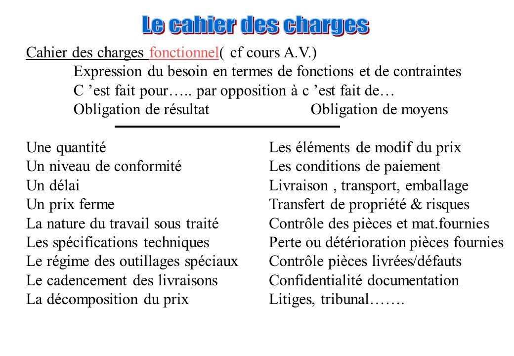 Le cahier des charges Cahier des charges fonctionnel( cf cours A.V.) Expression du besoin en termes de fonctions et de contraintes.