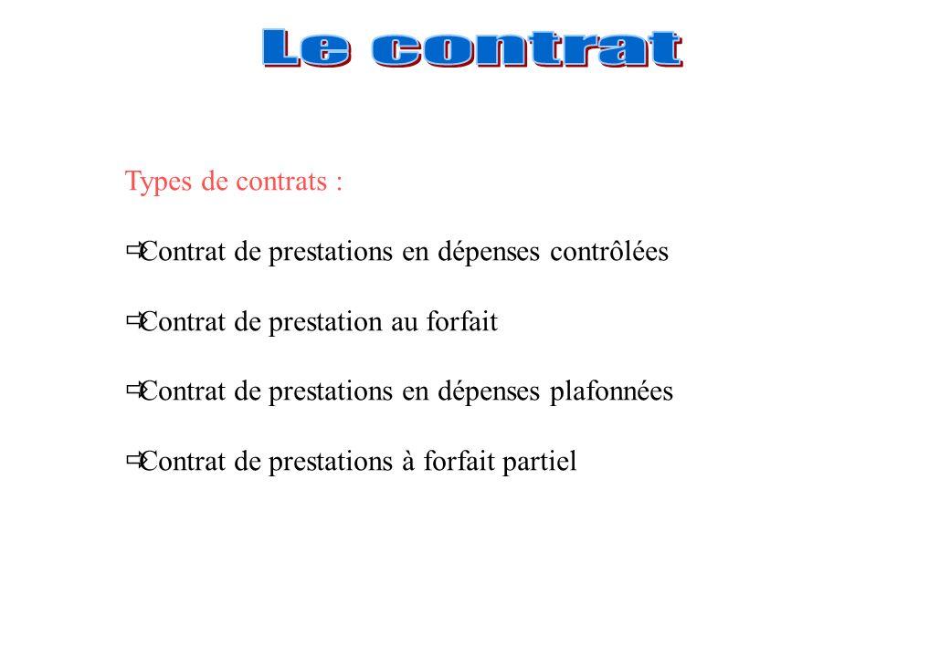 Le contrat Types de contrats : Contrat de prestations en dépenses contrôlées. Contrat de prestation au forfait.