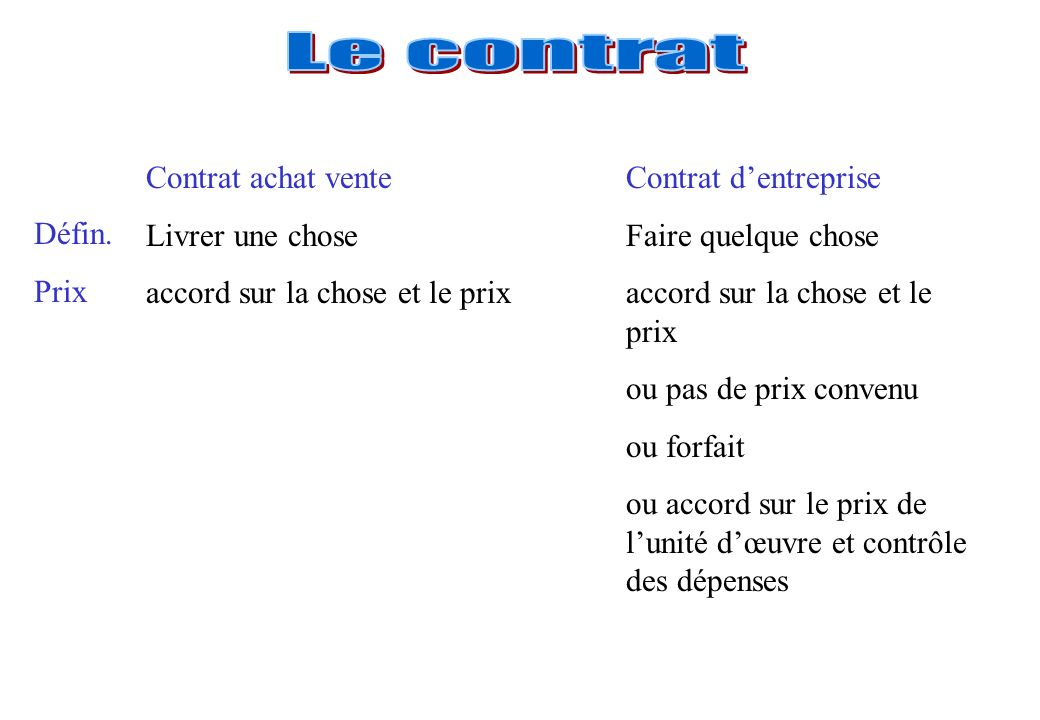 Le contrat Contrat achat vente Contrat d'entreprise. Livrer une chose Faire quelque chose.