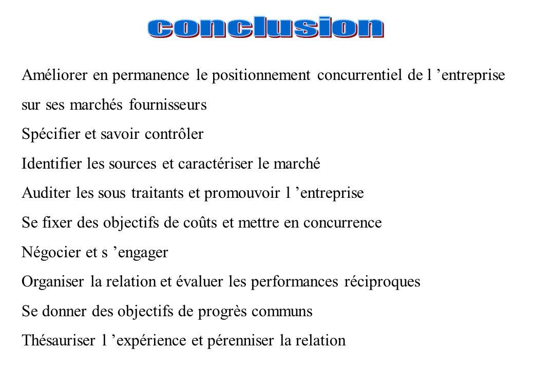 conclusion Améliorer en permanence le positionnement concurrentiel de l 'entreprise. sur ses marchés fournisseurs.