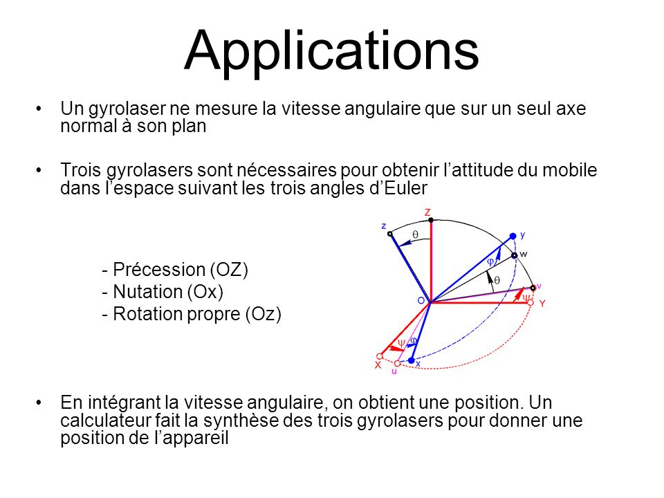 Applications Un gyrolaser ne mesure la vitesse angulaire que sur un seul axe normal à son plan.