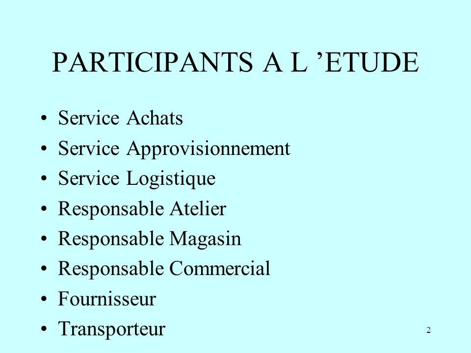 PARTICIPANTS A L 'ETUDE