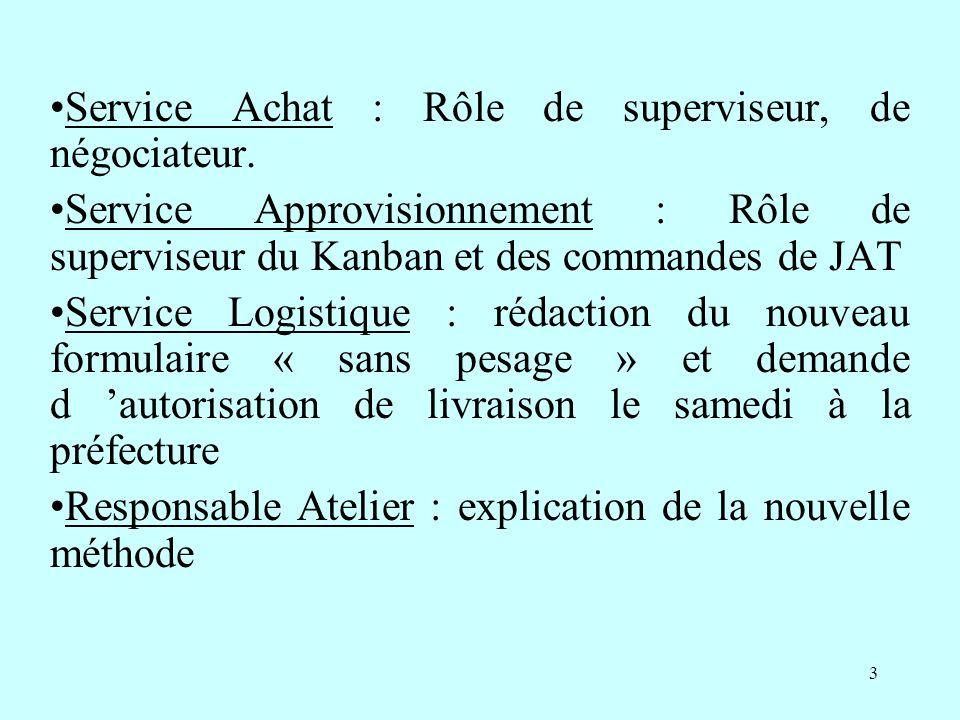 Service Achat : Rôle de superviseur, de négociateur.