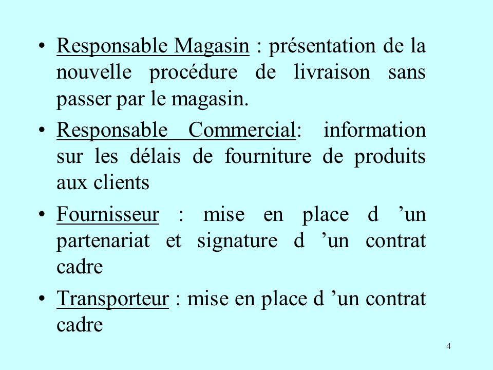 Responsable Magasin : présentation de la nouvelle procédure de livraison sans passer par le magasin.