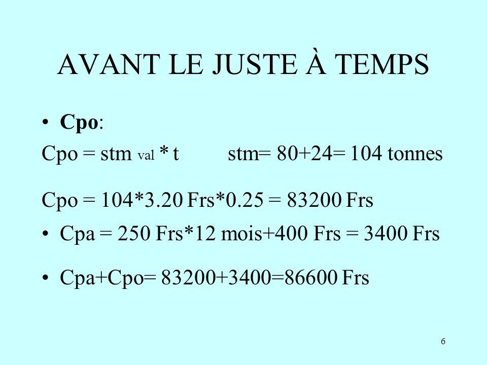 AVANT LE JUSTE À TEMPS Cpo: Cpo = stm val * t stm= 80+24= 104 tonnes