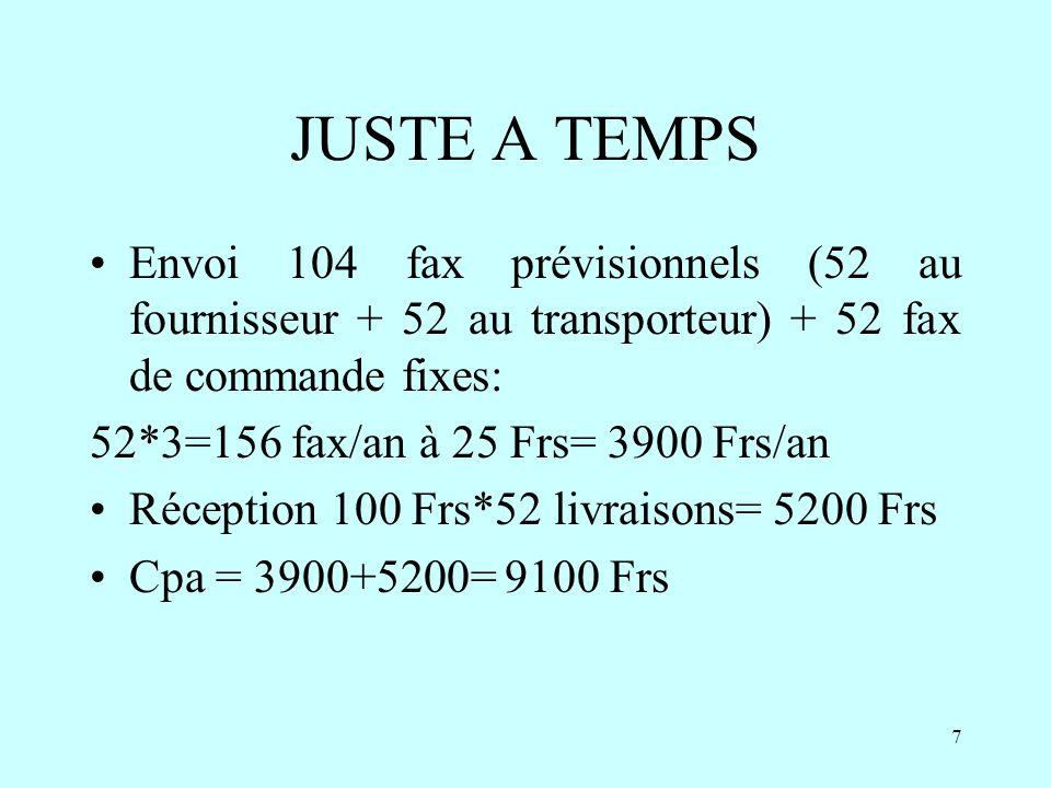 JUSTE A TEMPS Envoi 104 fax prévisionnels (52 au fournisseur + 52 au transporteur) + 52 fax de commande fixes:
