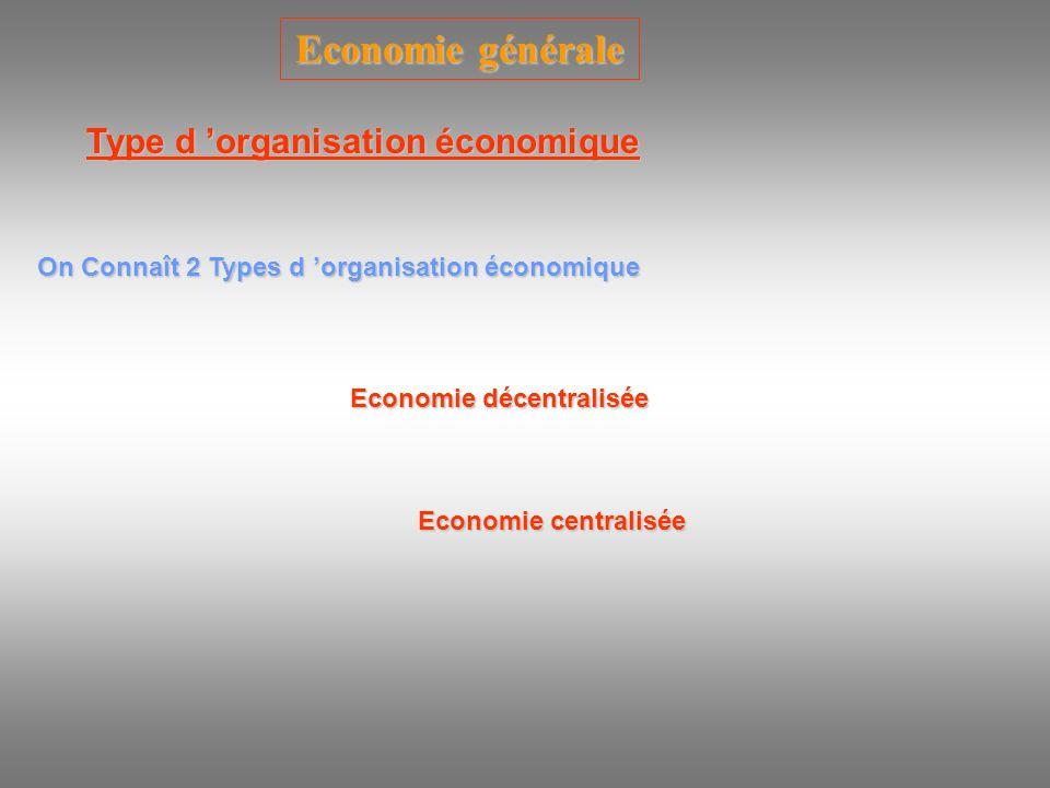 Type d 'organisation économique Economie décentralisée
