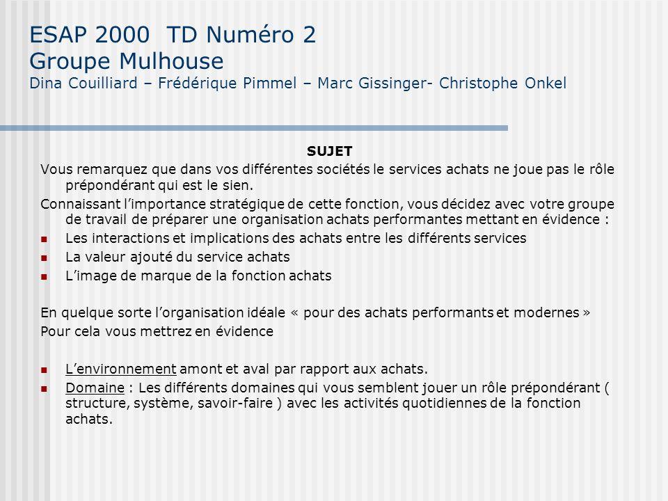 ESAP 2000 TD Numéro 2 Groupe Mulhouse Dina Couilliard – Frédérique Pimmel – Marc Gissinger- Christophe Onkel