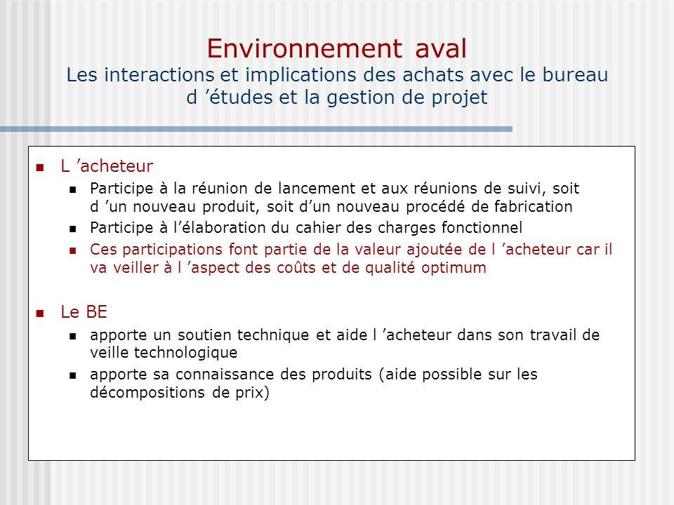 Environnement aval Les interactions et implications des achats avec le bureau d 'études et la gestion de projet
