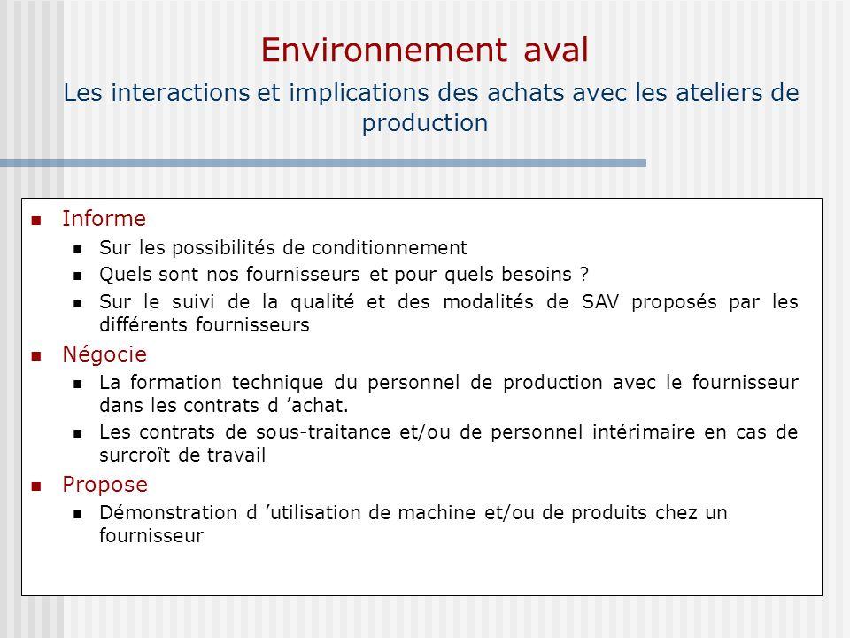 Environnement aval Les interactions et implications des achats avec les ateliers de production