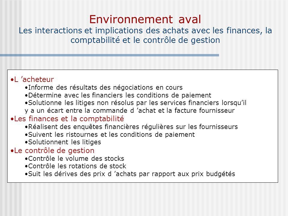 Environnement aval Les interactions et implications des achats avec les finances, la comptabilité et le contrôle de gestion