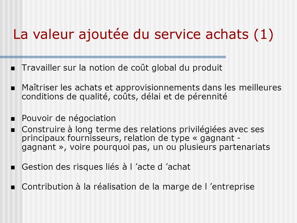 La valeur ajoutée du service achats (1)