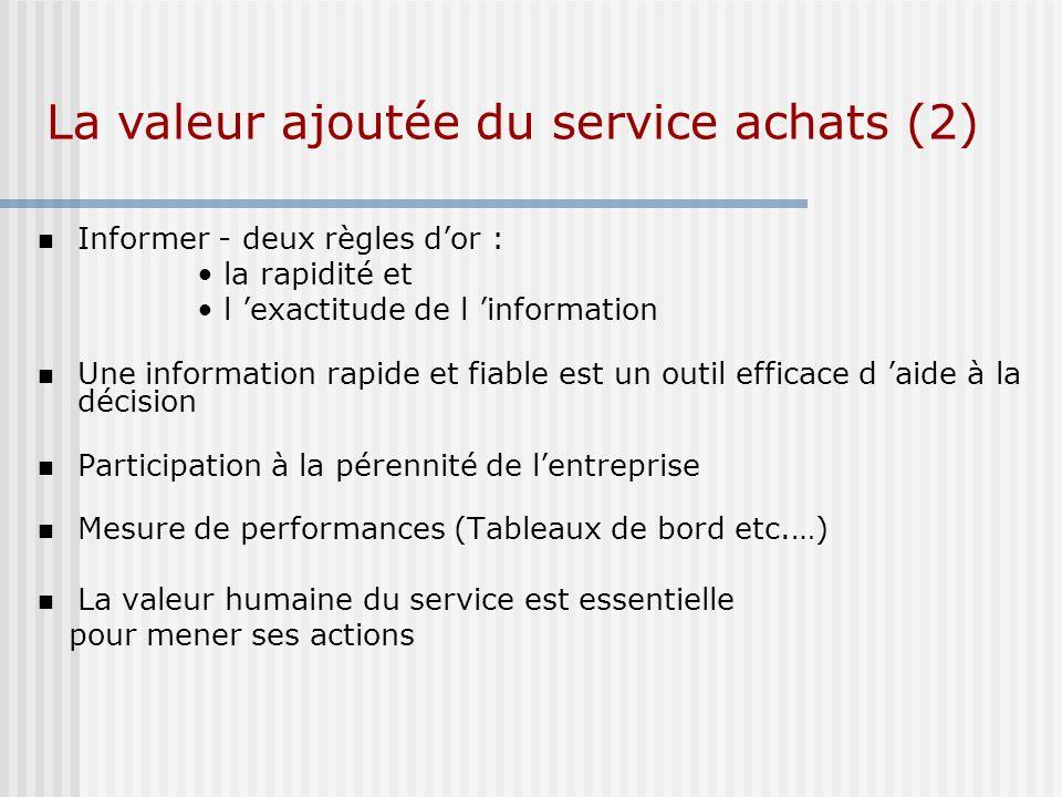 La valeur ajoutée du service achats (2)