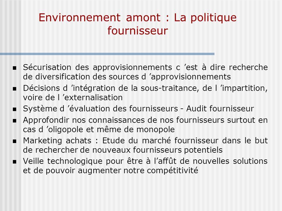 Environnement amont : La politique fournisseur