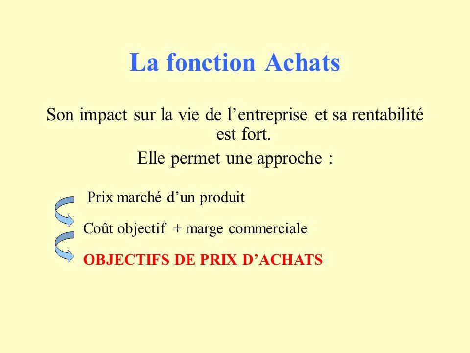La fonction Achats Son impact sur la vie de l'entreprise et sa rentabilité est fort. Elle permet une approche :