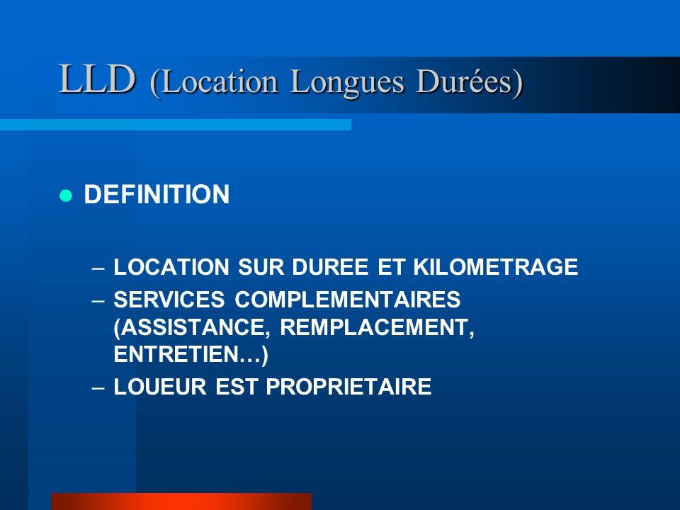 LLD (Location Longues Durées)