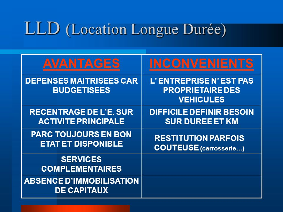 LLD (Location Longue Durée)